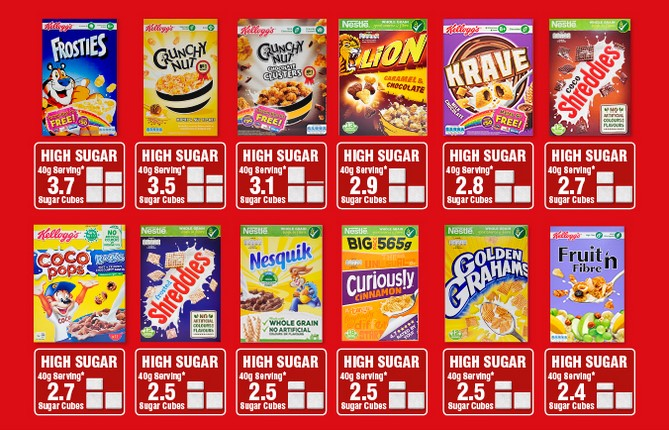 high sugar in commercial breakfast cereals