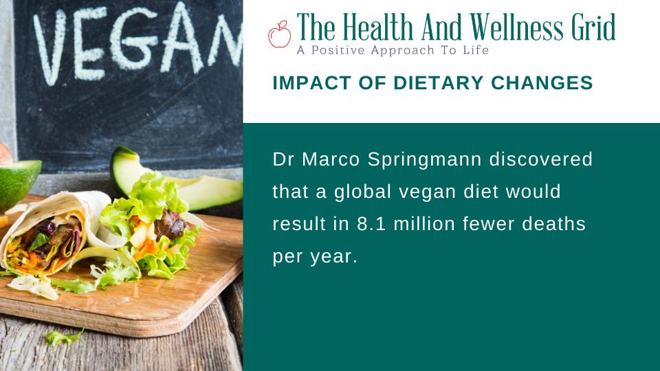 global vegan diet result in fewer deaths